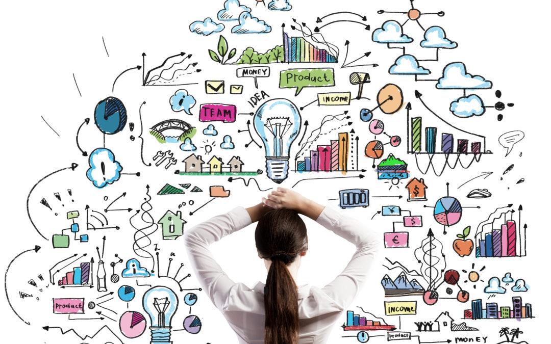 Een ondernemingsplan maken in 2019 / 2020 – voorbeelden en tips